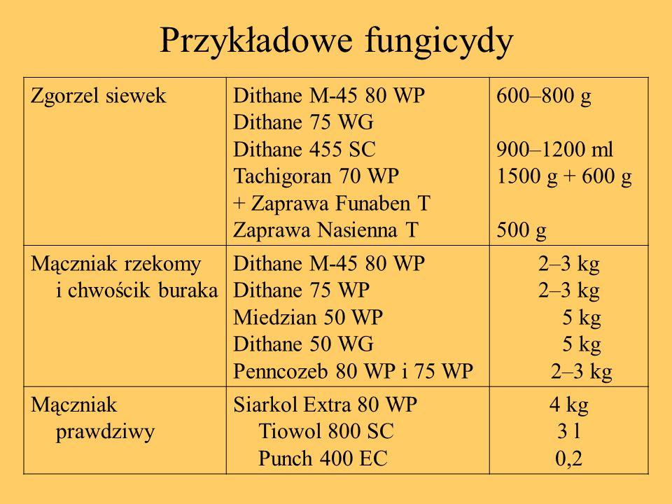 Przykładowe fungicydy