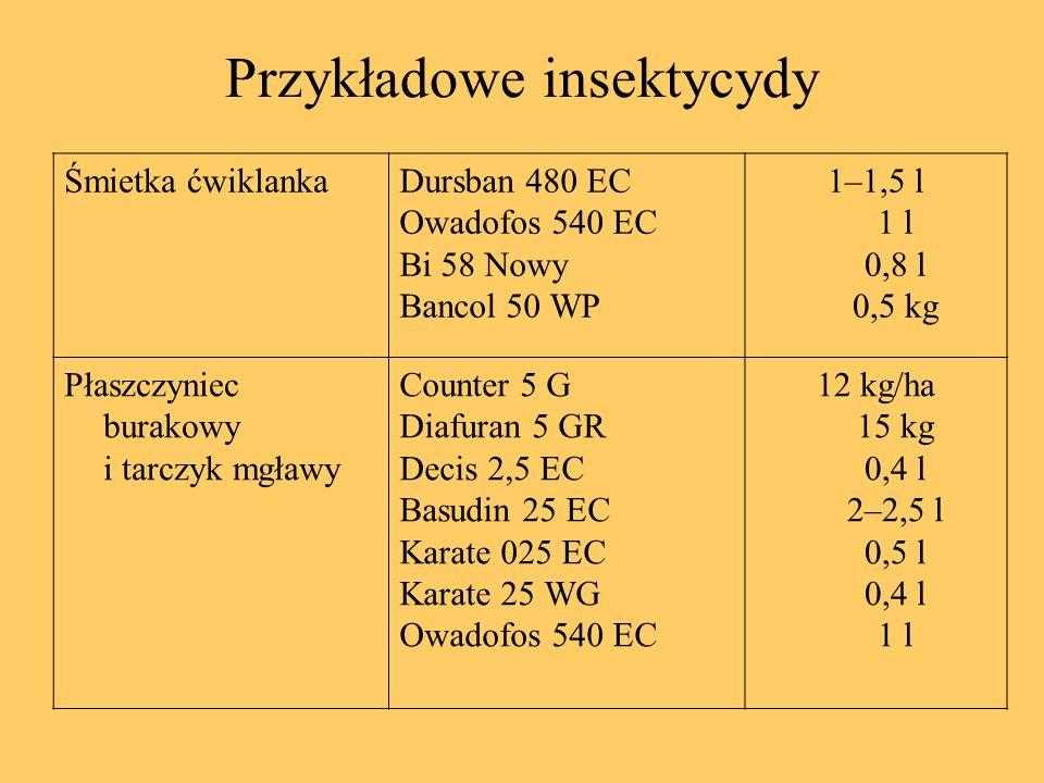 Przykładowe insektycydy