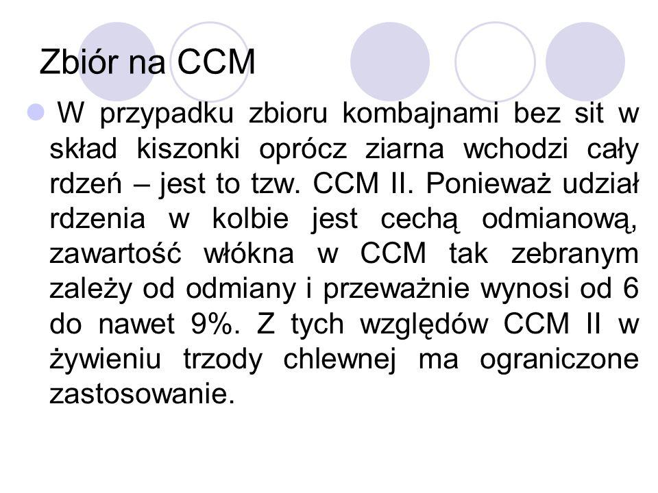 Zbiór na CCM