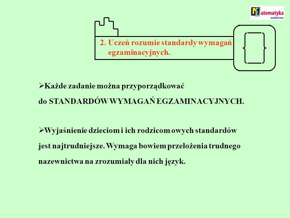 2. Uczeń rozumie standardy wymagań egzaminacyjnych.