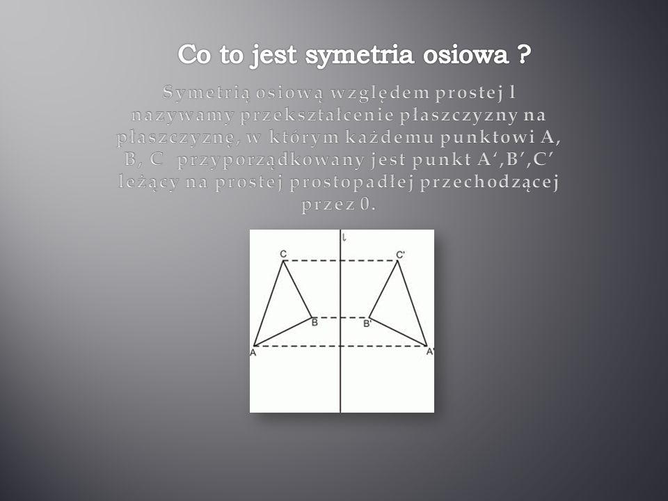 Co to jest symetria osiowa