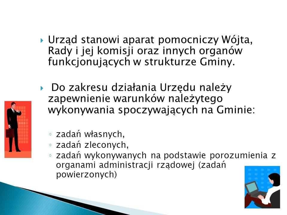 Urząd stanowi aparat pomocniczy Wójta, Rady i jej komisji oraz innych organów funkcjonujących w strukturze Gminy.