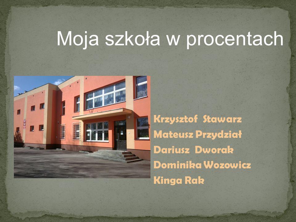 Moja szkoła w procentach