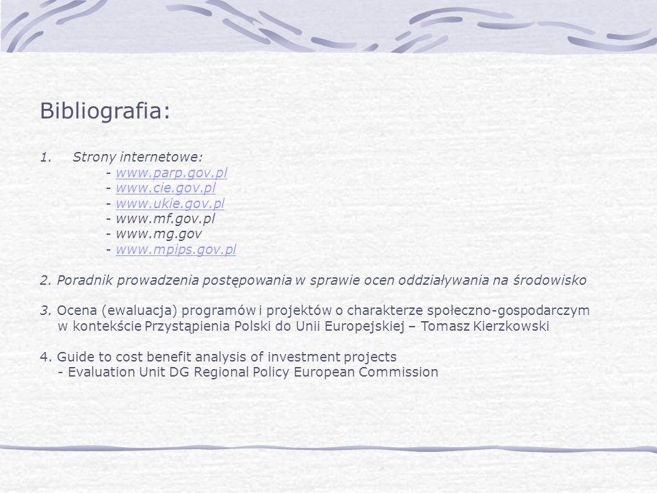Bibliografia: Strony internetowe: - www.parp.gov.pl - www.cie.gov.pl