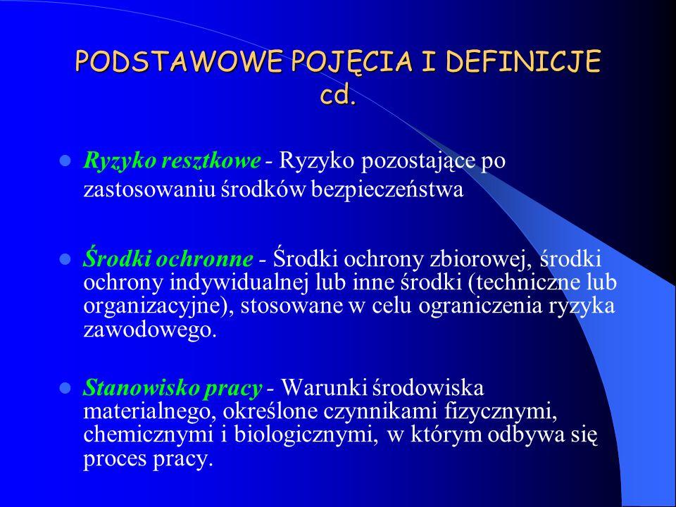 PODSTAWOWE POJĘCIA I DEFINICJE cd.