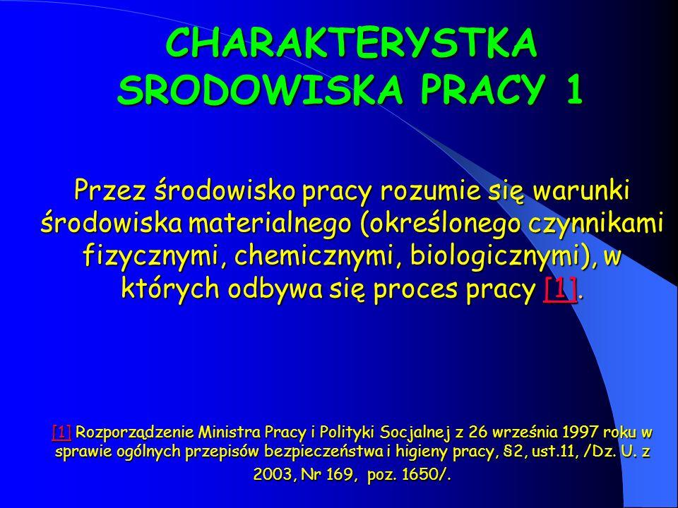 CHARAKTERYSTKA SRODOWISKA PRACY 1