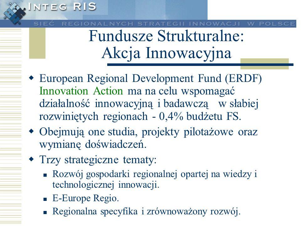 Fundusze Strukturalne: Akcja Innowacyjna