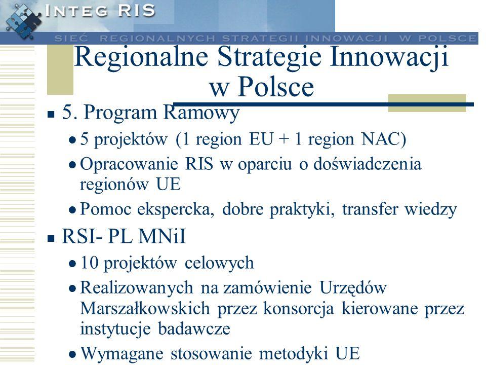 Regionalne Strategie Innowacji w Polsce