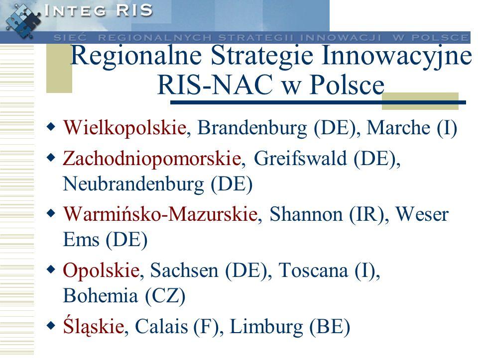 Regionalne Strategie Innowacyjne RIS-NAC w Polsce