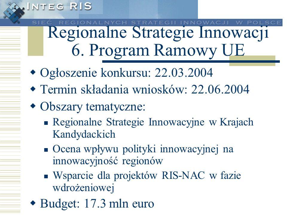 Regionalne Strategie Innowacji 6. Program Ramowy UE