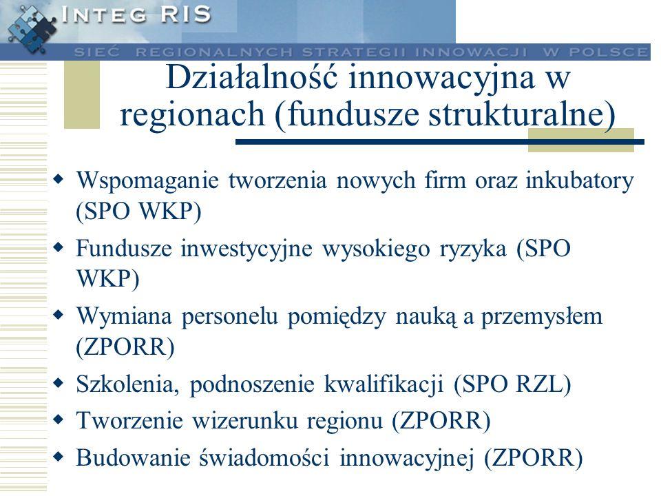 Działalność innowacyjna w regionach (fundusze strukturalne)