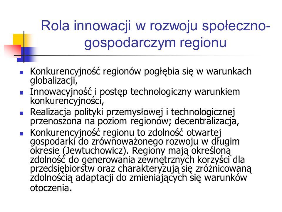 Rola innowacji w rozwoju społeczno-gospodarczym regionu