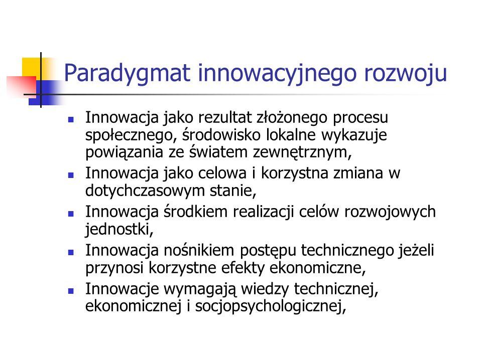 Paradygmat innowacyjnego rozwoju