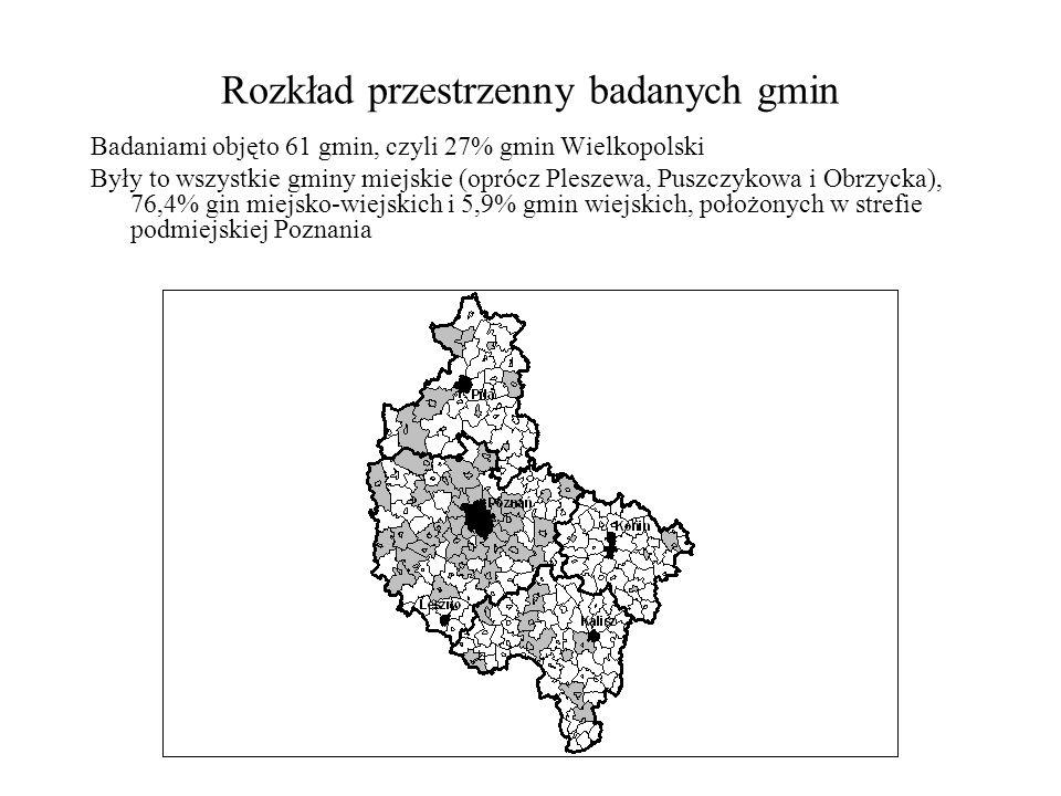 Rozkład przestrzenny badanych gmin