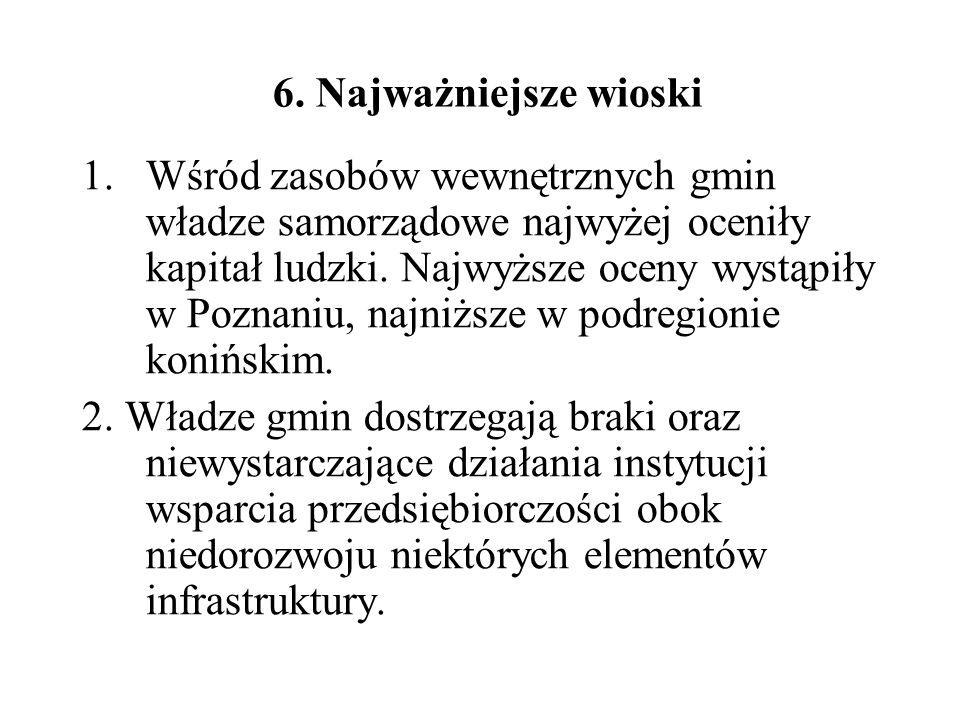 6. Najważniejsze wioski