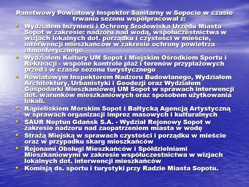 Państwowy Powiatowy Inspektor Sanitarny w Sopocie w czasie trwania sezonu współpracował z:
