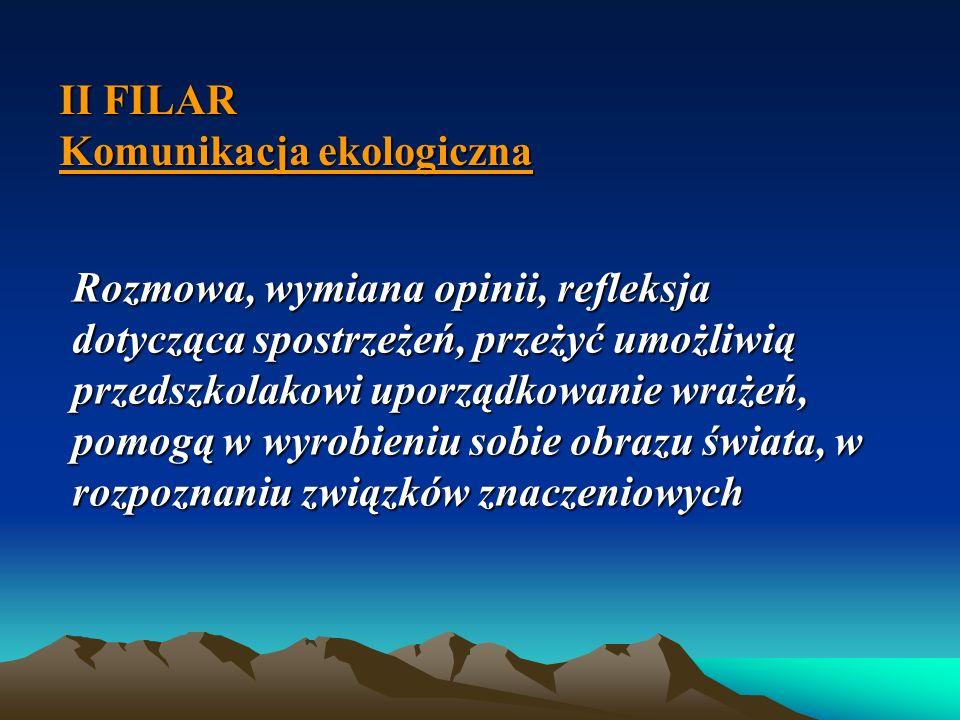 II FILAR Komunikacja ekologiczna