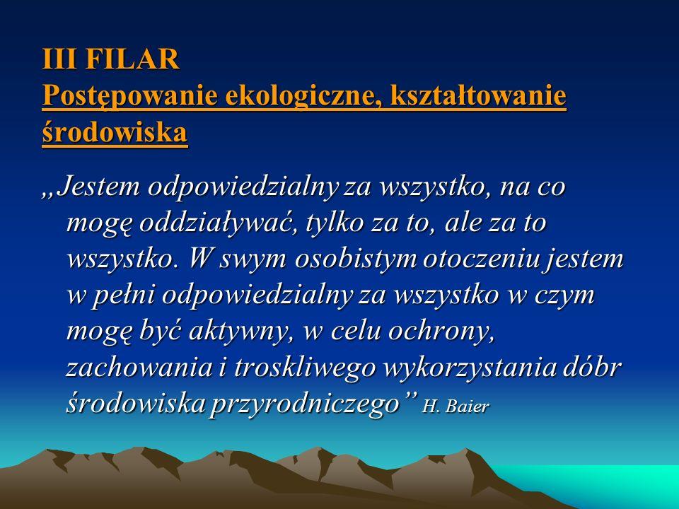 III FILAR Postępowanie ekologiczne, kształtowanie środowiska