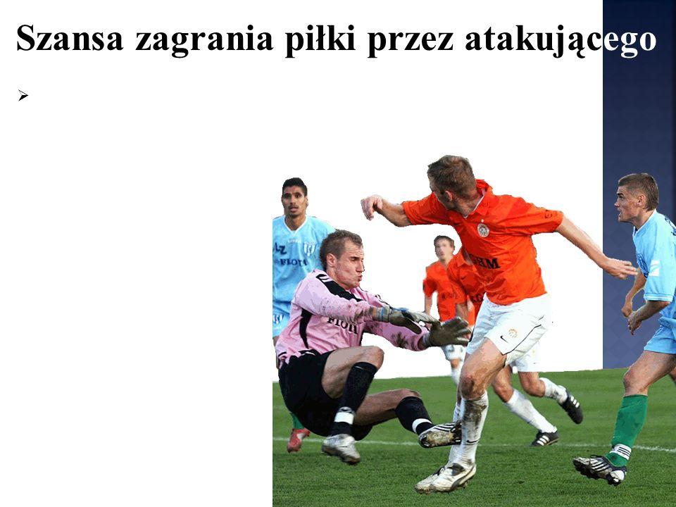 Szansa zagrania piłki przez atakującego