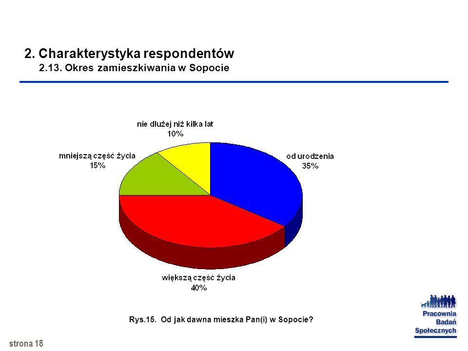 2. Charakterystyka respondentów 2.13. Okres zamieszkiwania w Sopocie
