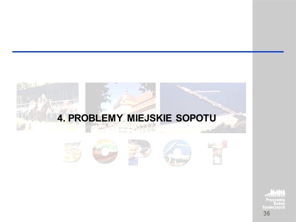 4. PROBLEMY MIEJSKIE SOPOTU