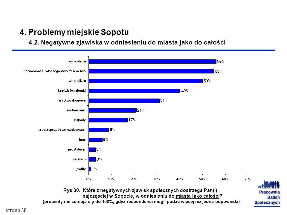 4. Problemy miejskie Sopotu 4. 2