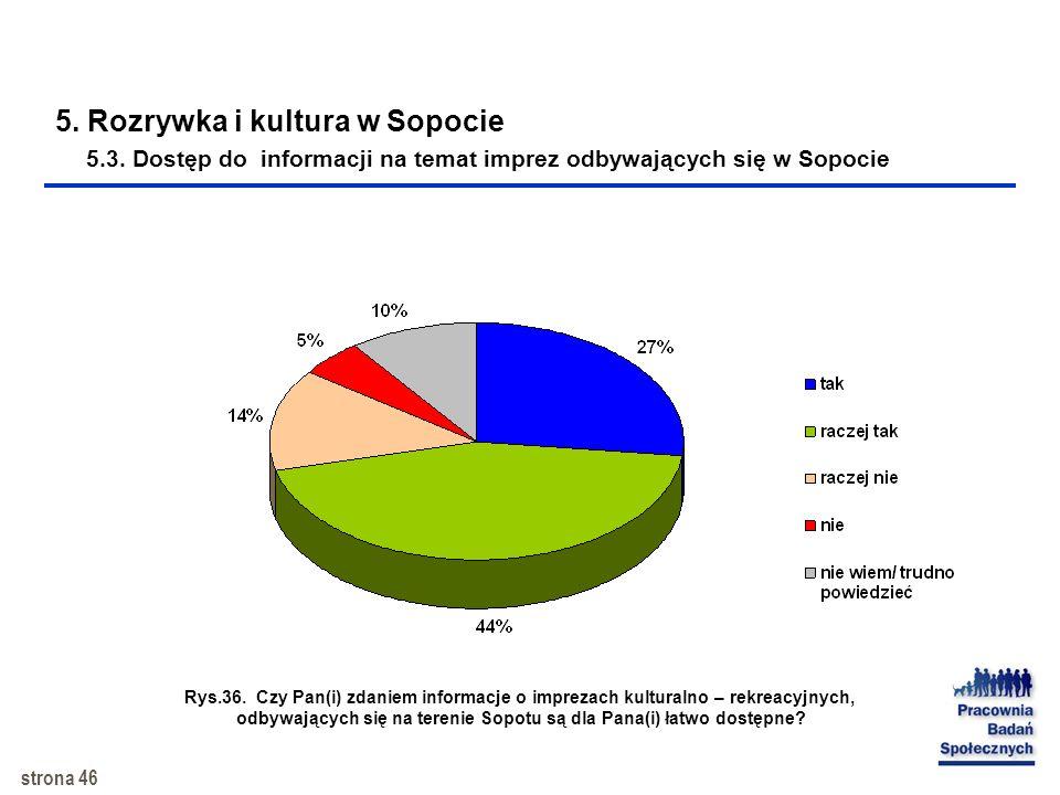 5. Rozrywka i kultura w Sopocie