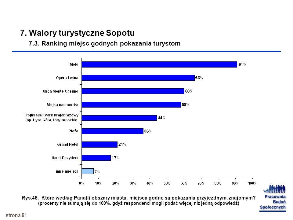 7. Walory turystyczne Sopotu 7. 3