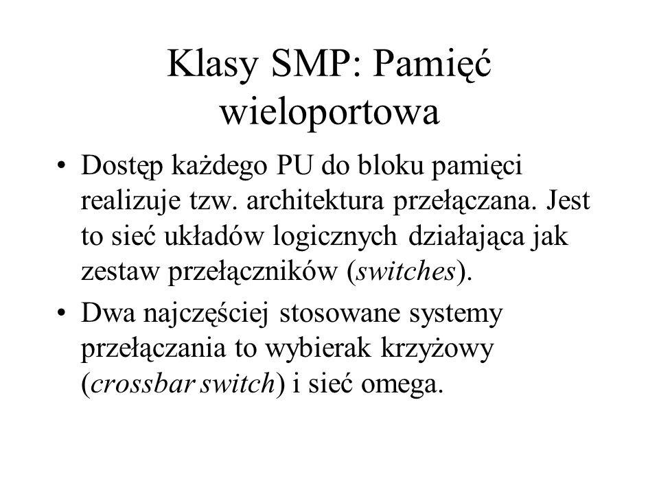 Klasy SMP: Pamięć wieloportowa