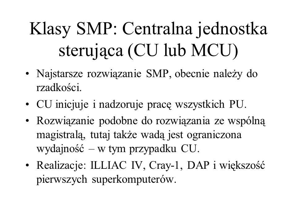 Klasy SMP: Centralna jednostka sterująca (CU lub MCU)