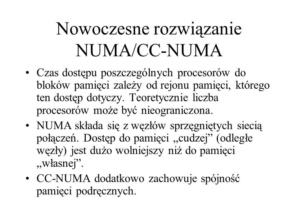 Nowoczesne rozwiązanie NUMA/CC-NUMA
