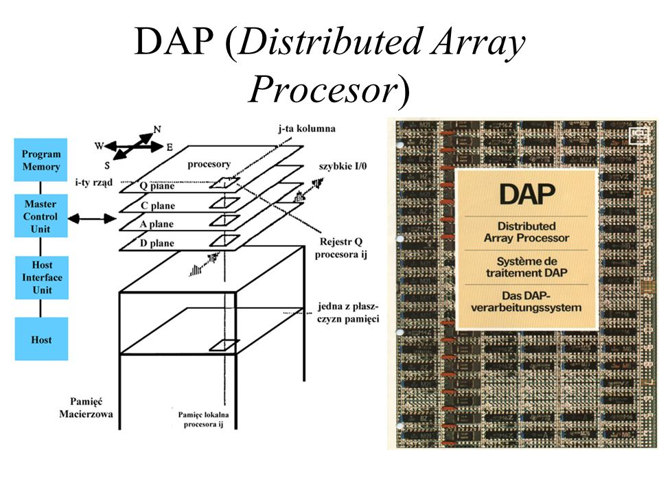 DAP (Distributed Array Procesor)