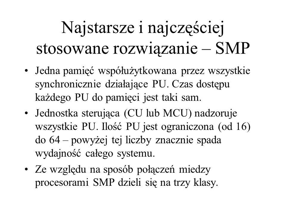 Najstarsze i najczęściej stosowane rozwiązanie – SMP