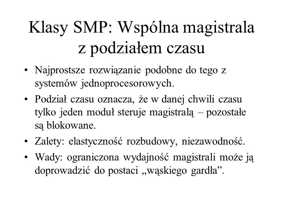 Klasy SMP: Wspólna magistrala z podziałem czasu