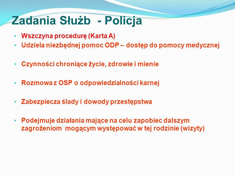 Zadania Służb - Policja