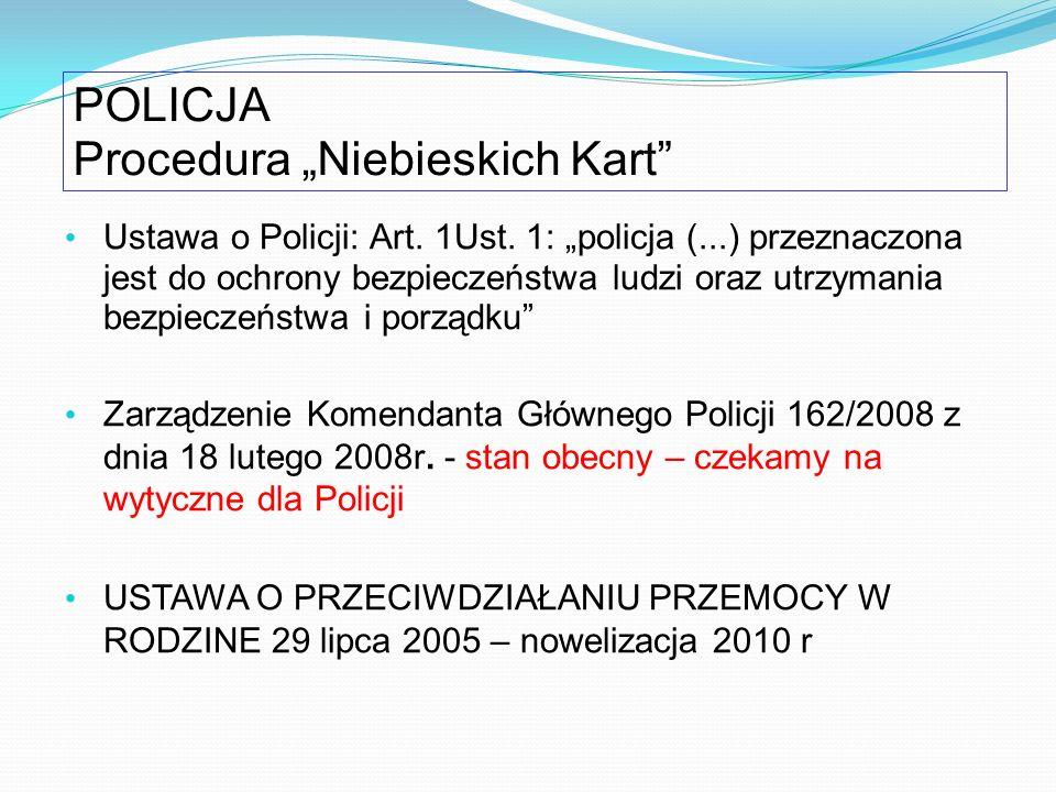 """POLICJA Procedura """"Niebieskich Kart"""