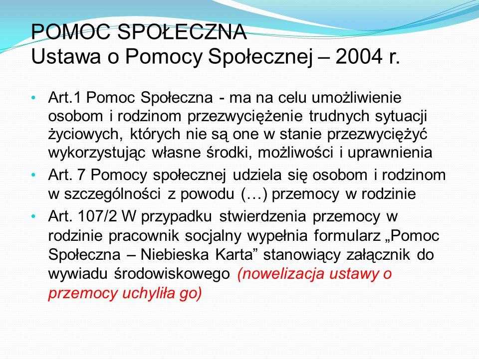 POMOC SPOŁECZNA Ustawa o Pomocy Społecznej – 2004 r.
