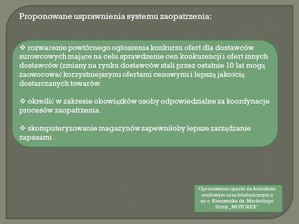 Proponowane usprawnienia systemu zaopatrzenia: