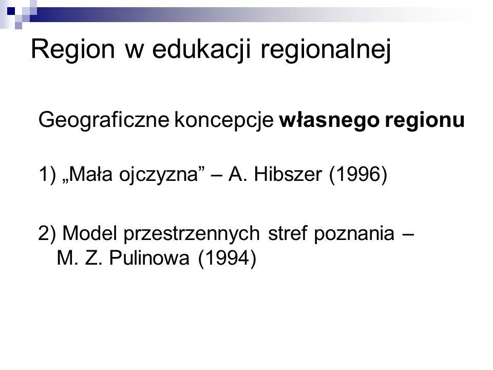 Region w edukacji regionalnej