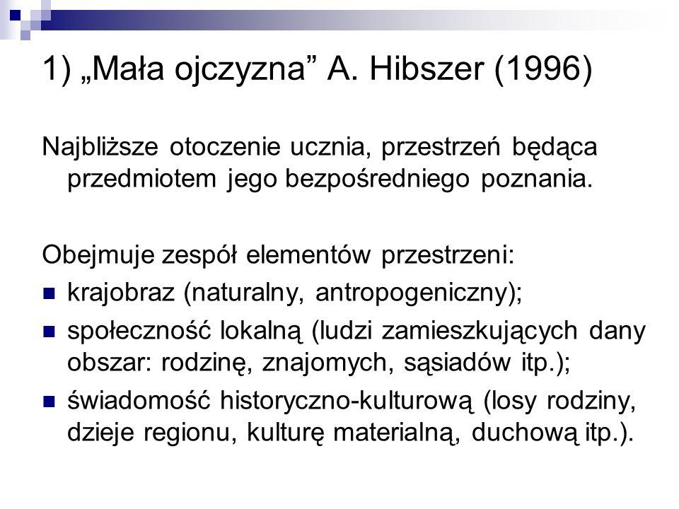 """1) """"Mała ojczyzna A. Hibszer (1996)"""