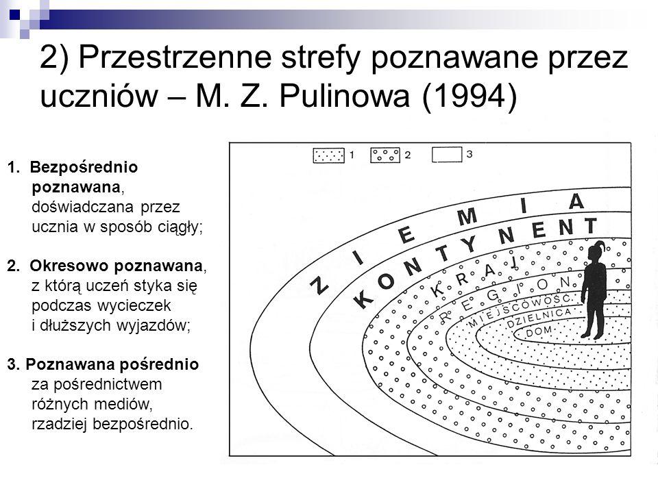 2) Przestrzenne strefy poznawane przez uczniów – M. Z. Pulinowa (1994)