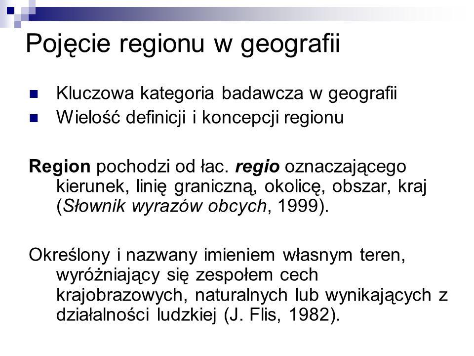Pojęcie regionu w geografii