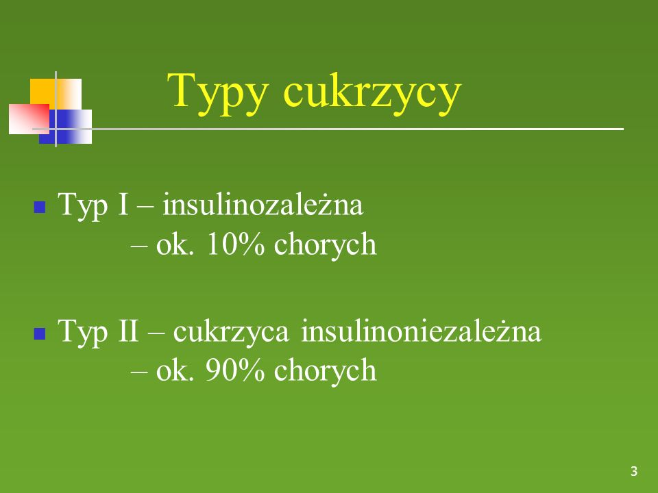 Typy cukrzycy Typ I – insulinozależna – ok. 10% chorych