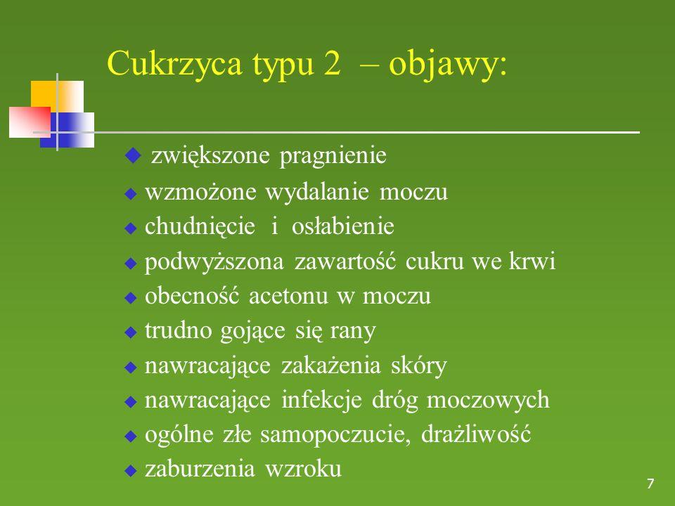 Cukrzyca typu 2 – objawy: