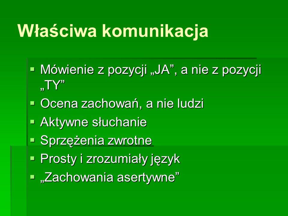 """Właściwa komunikacja Mówienie z pozycji """"JA , a nie z pozycji """"TY"""
