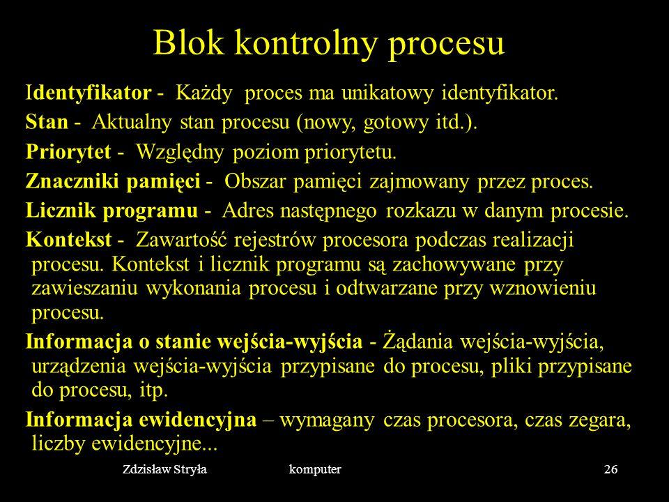 Blok kontrolny procesu