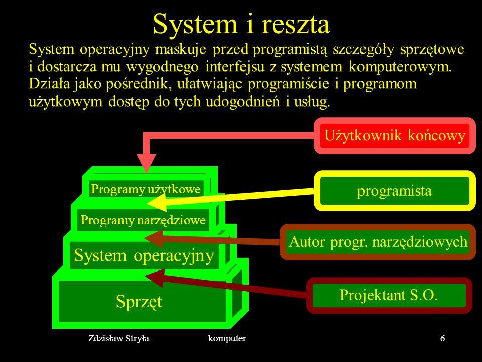 System i reszta System operacyjny Sprzęt