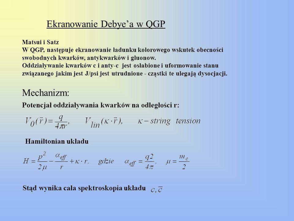 Ekranowanie Debye'a w QGP