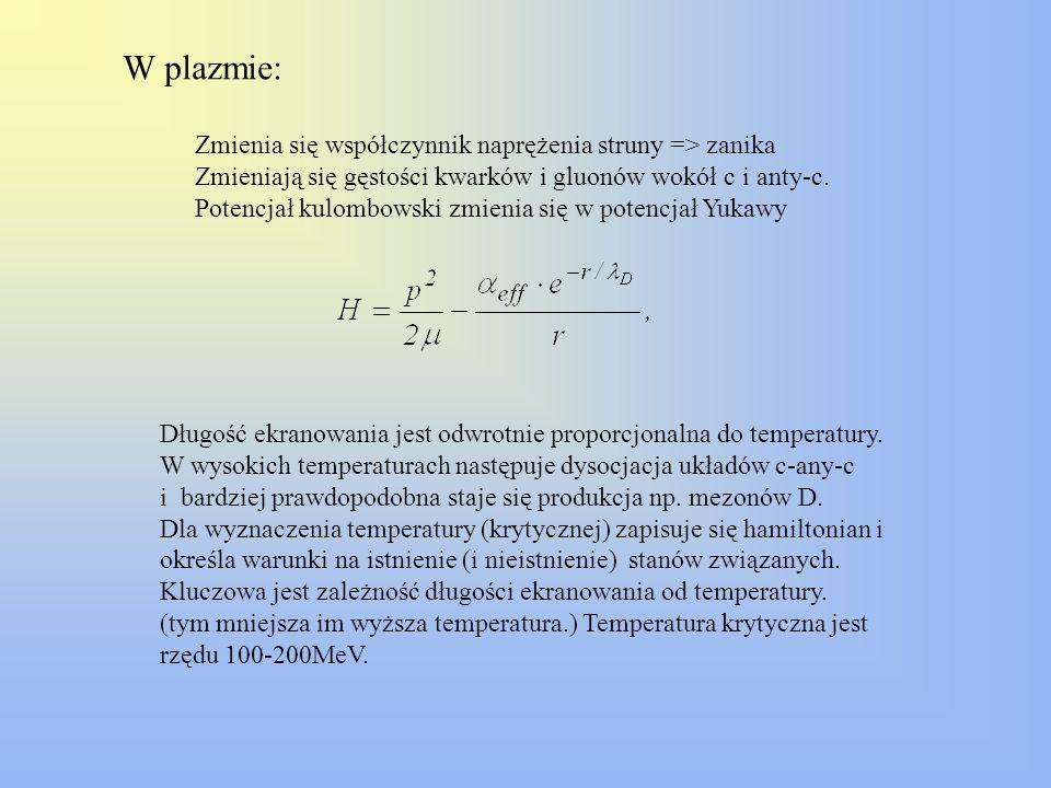 W plazmie: Zmienia się współczynnik naprężenia struny => zanika