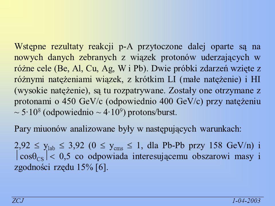 Pary miuonów analizowane były w następujących warunkach: